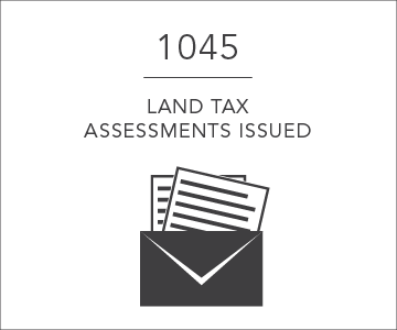 1045 land tax assessments issued per day