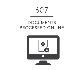 607 documents processed online per day