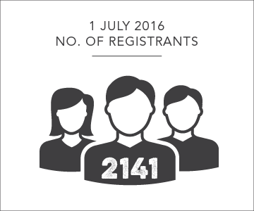 2141 registrants 1 July 2016