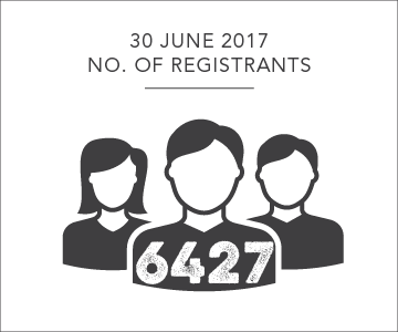 6427 registrants 30 June 2016